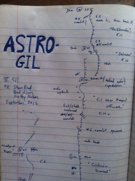 Astro-Gil topo page 1