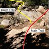 Where the trail splits from the main trail and heads directly over to the lower part of Upper Mothers and Other Mothers.