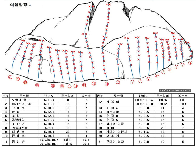 Rock Climbing Photo: Main crag