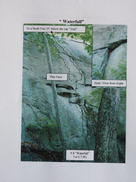 Rock Climbing Photo: Waterfall