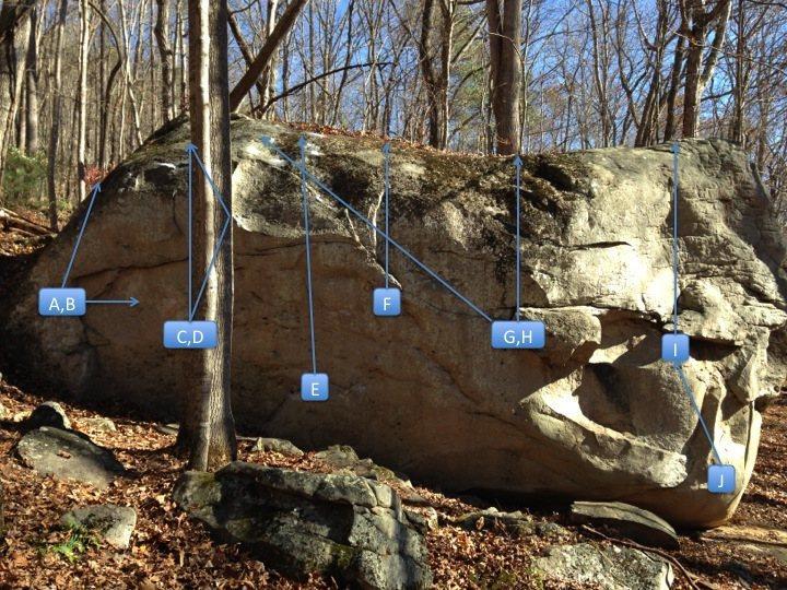 Pocket Boulder Problems