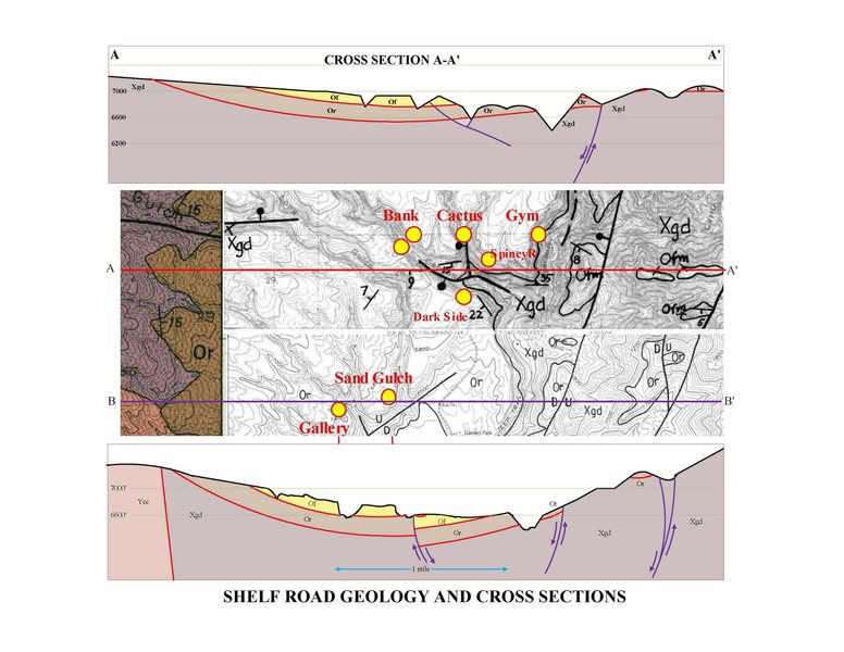 Rock Climbing Photo: Shelf Road geology and cross sections