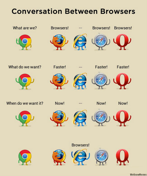 Browser meme<br>