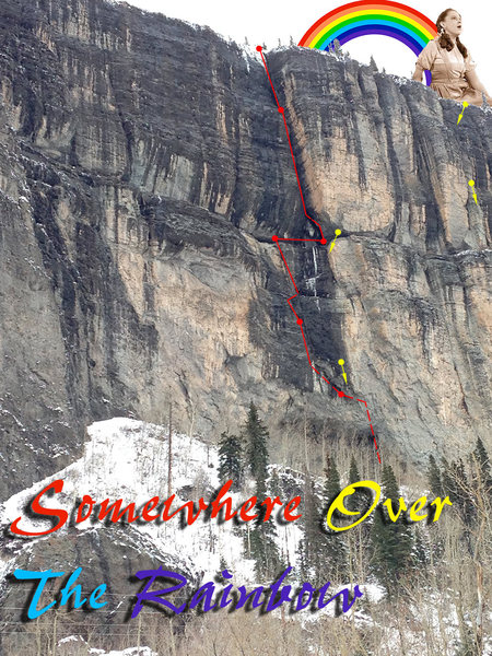 Route overview with belay and descent anchors.