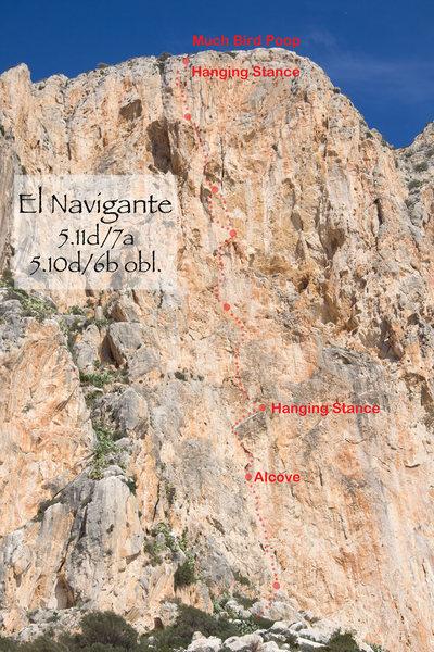 El Navigante