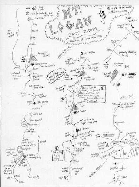East Ridge of Mount Logan. Topo map. Source, ACC journal.