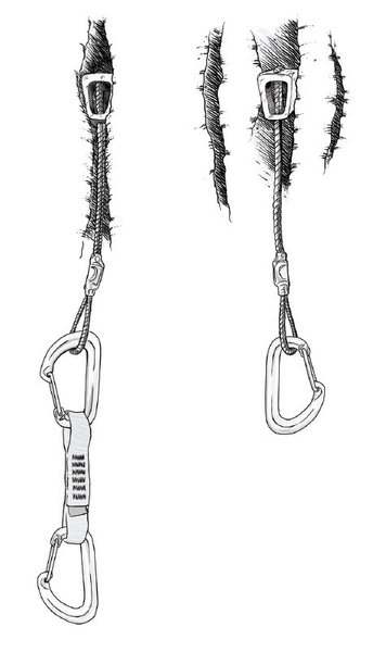 Good nut (left): securely set in a constriction, oriented downward, with full width of both sides touching. Extended with a quickdraw. Bad nut (right): Sides sticking out of crack, set in fractured rock, and not extended.<br>