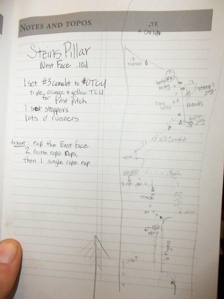 Topo map of Stein's Pillar West Face