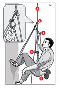 Rock Climbing Photo: How to jug by Supercorn