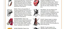 Rock Climbing Photo: Petzl's comparison of new and old Basic.