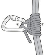 Rock Climbing Photo: Fig 1. Friction hitch by Chris Philpot