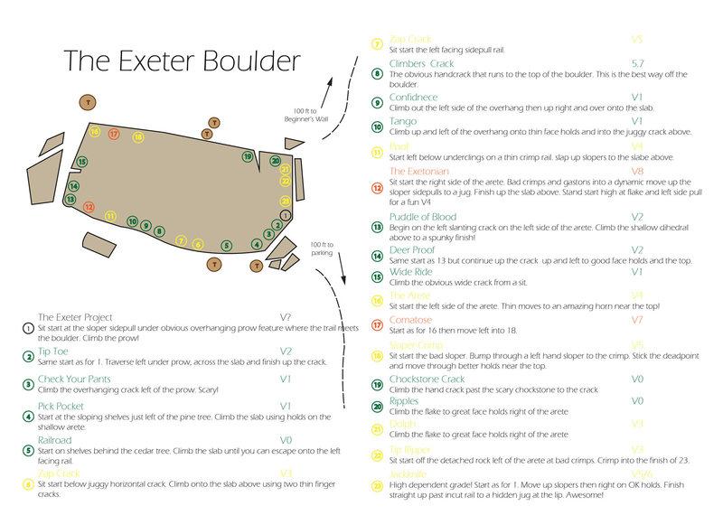 Exeter Boulder guide