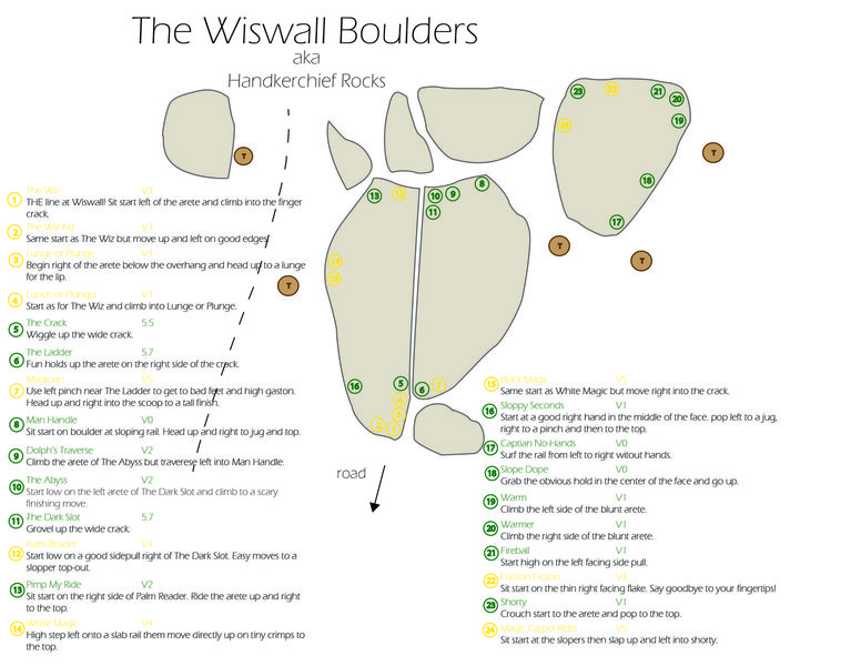 The Wiswall Boulders (aka Handkerchief Rocks, aka Thompson Farm)