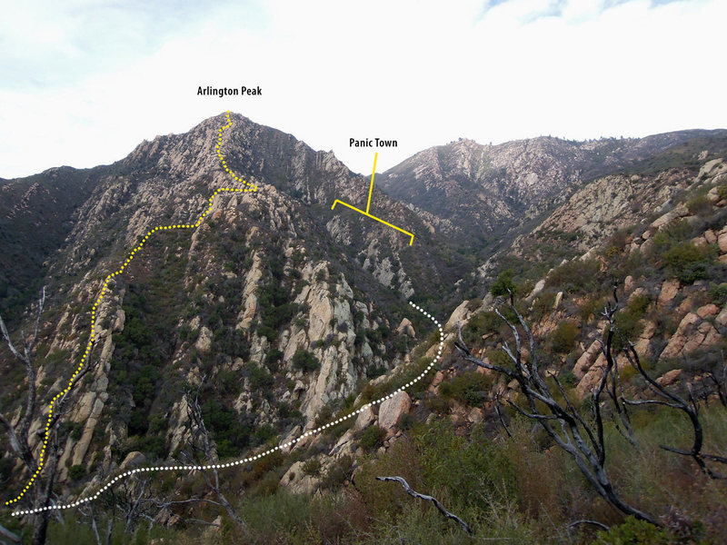 Panic Town reference perspective. (Looking WNW from Tunnel Trail.) Stay along the 3 Pools/Mission Canyon trail (white line, roughly), not up to Arlington.