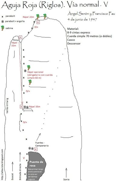Topo of the Normal Route