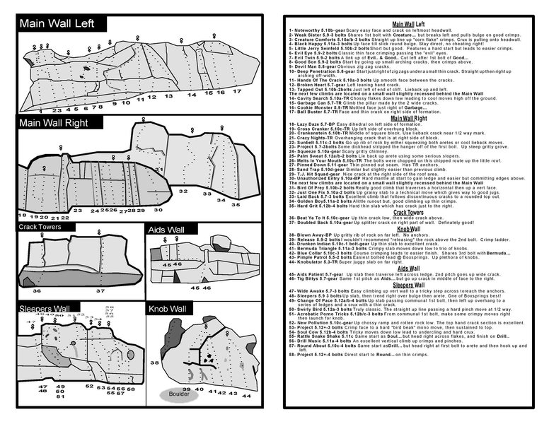 box springs map routes pg 2( by rough)