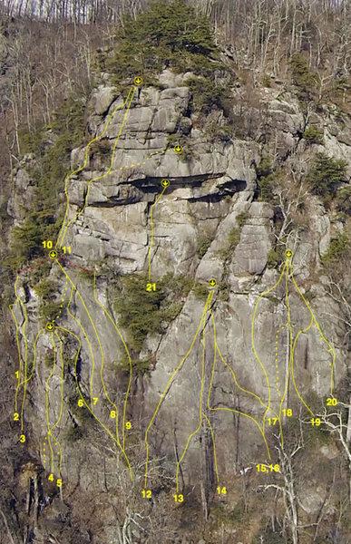 Crag Overview