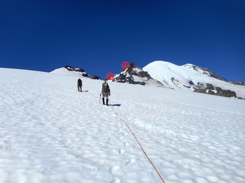 Crossing the Frying Pan glacier. Whitman Crest, Little Tahoma, Columbia Crest, and Liberty Cap. Arrows at the Whitman glacier.