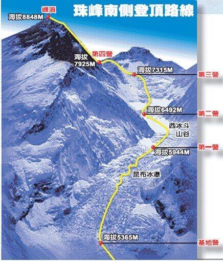 An exacting climbing trip