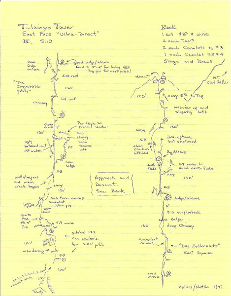 A great topo created by Dave Nettle that was shared with us and helped us on our route.