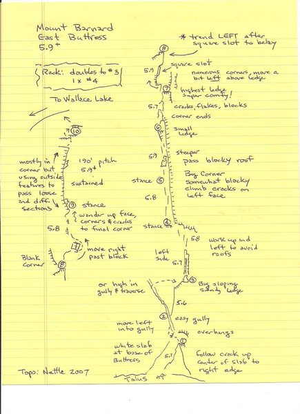 A great topo drawn by Dave Nettle that was shared with us for this climb.