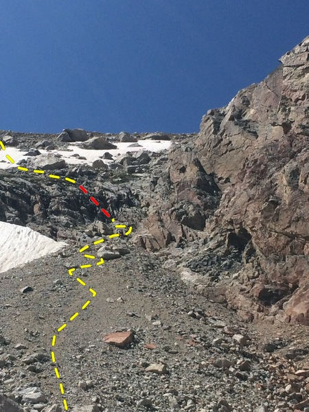 location of the fixed line to get up to the lower saddle.  trail is in yellow; fixed line is in red.