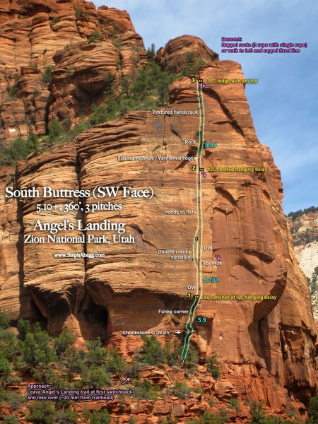 Route Overlay for S Buttress of Angel's Landing.