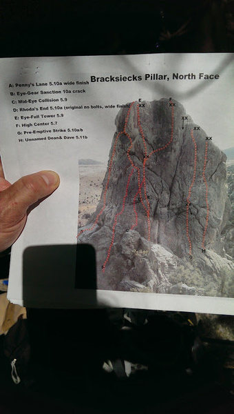 North Pillar Routes