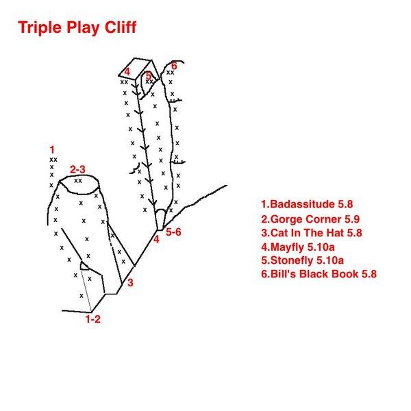 Rock Climbing Photo: Topo to Triple Play Cliff