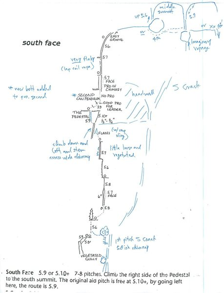 South Face topo