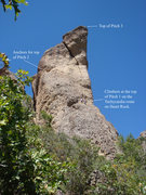 Rock Climbing Photo: Tachycardia route.