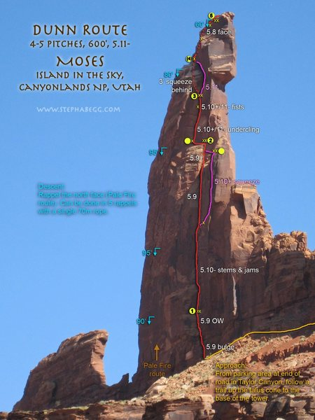 Rock Climbing Photo: Route Overlay for Dunn Route.