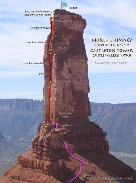 Rock Climbing Photo: Route Overlay Castleton North Chimney.