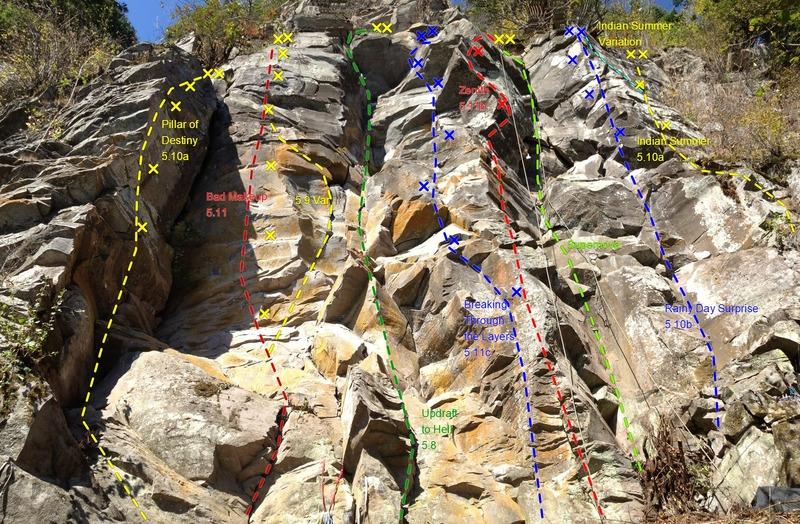 Rock Climbing Photo: Main Wall at Stratosphere