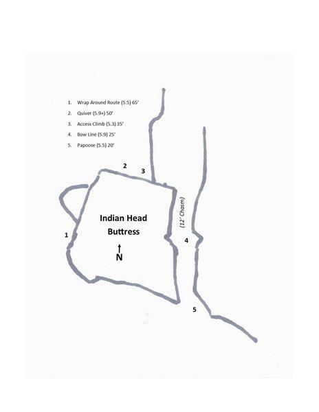 Topo of area