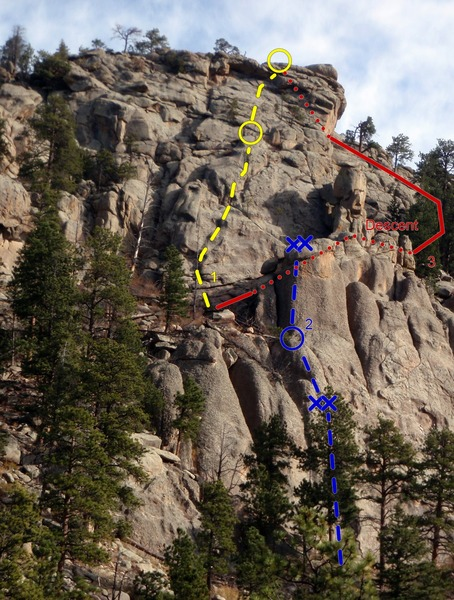 1) Summit Fever.<br> 2) Squat Tower.<br> 3) Descent.