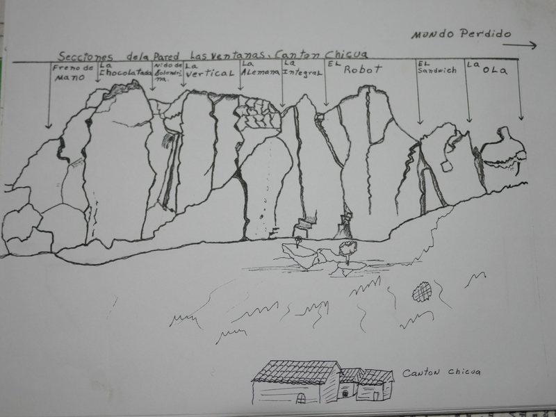Beta sketch drawn by Miguel Arango.