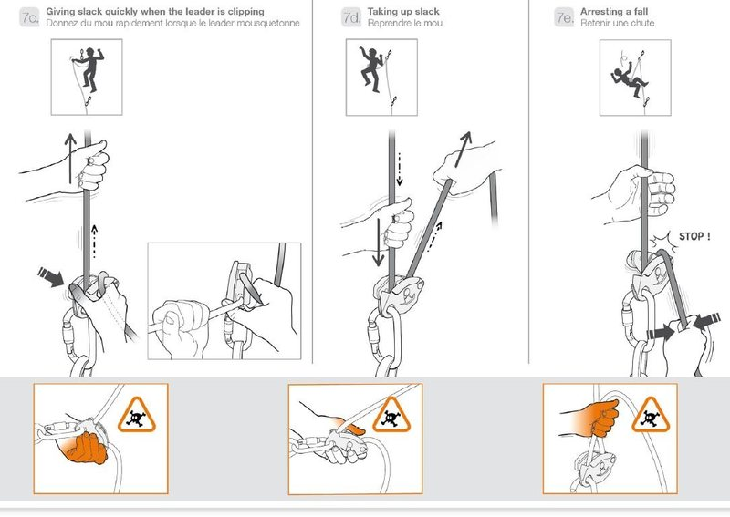 Rock Climbing Photo: How to use a Grigri