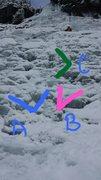 Rock Climbing Photo: A. V thread. B. GO thread.  C. A thread.
