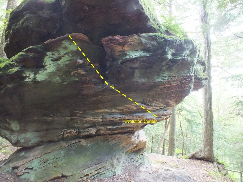 Evolution Boulder