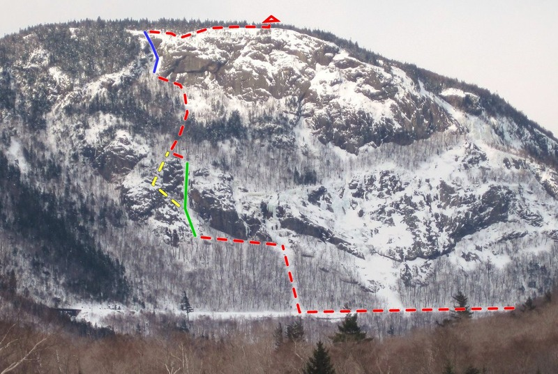 Railroad Tracks to Gully 1 to Cauliflower Gully to Mt. Willard Trail