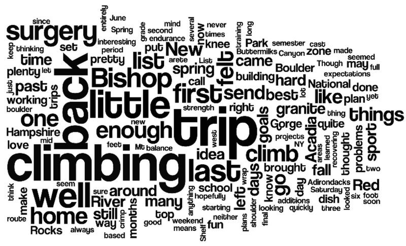 Word cloud created from the front page, 2-15-15, just to give you an idea of what it's about.