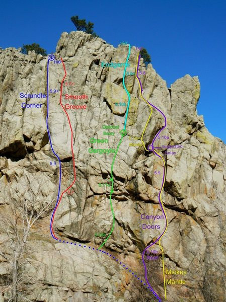 4th Buttress south face.
