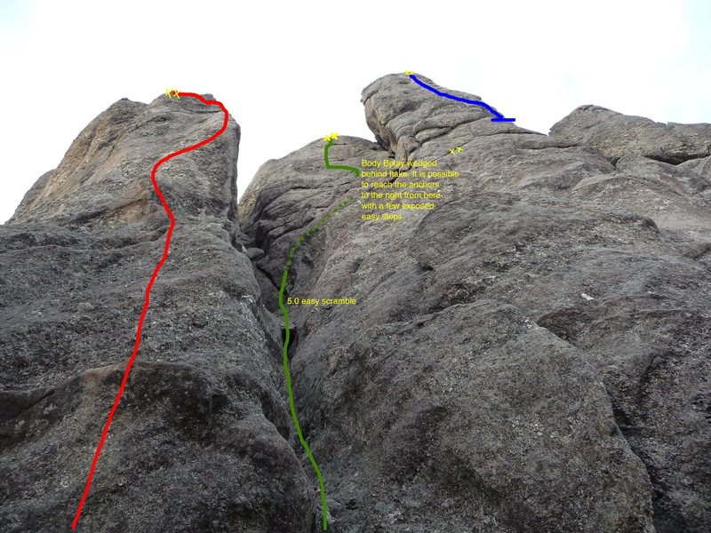 sharks fin (5.7), jellyfish and condoms (5.9), and the second pitch of waves (5.7)