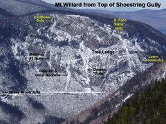 Rock Climbing Photo: Winter Overview of Mt. Willard