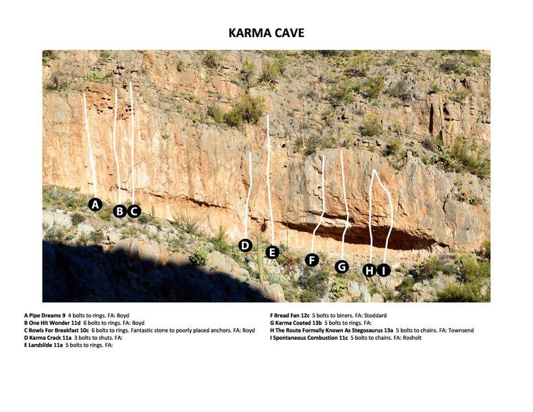 Rock Climbing Photo: Karma Cave
