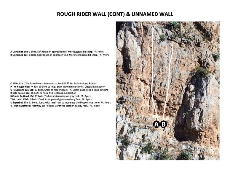 Rough Rider Wall (Cont) & Unnamed Wall