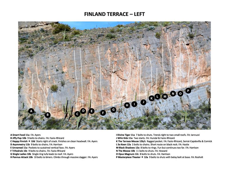 Finland Terrace - Left