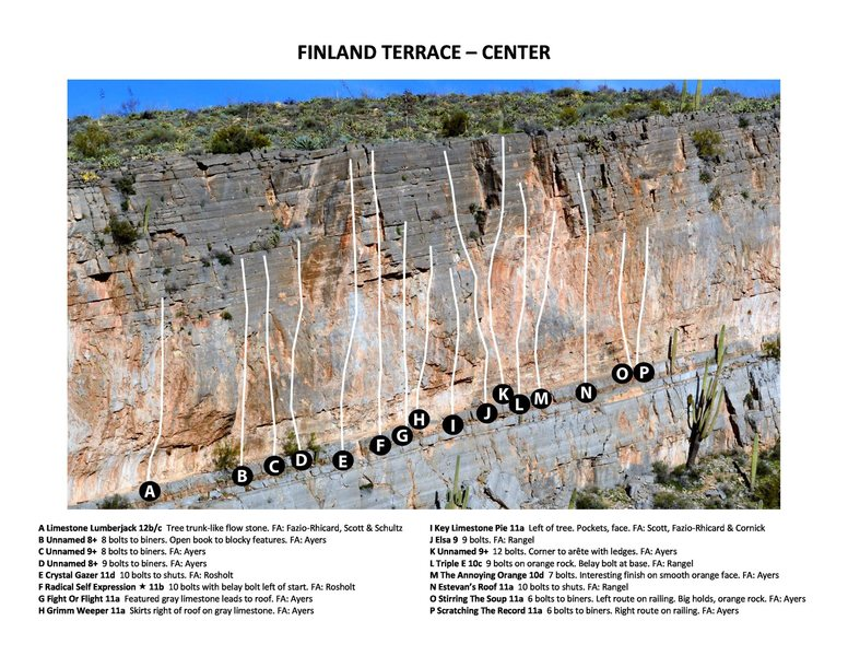 Finland Terrace - Center