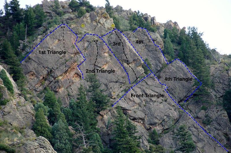 Upper Tier overview.